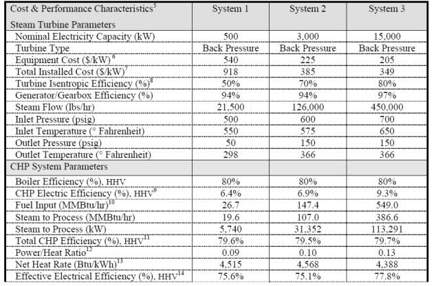 Steam Turbine Efficiency – Turbines Info